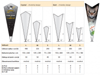 Tabulka rozměrů